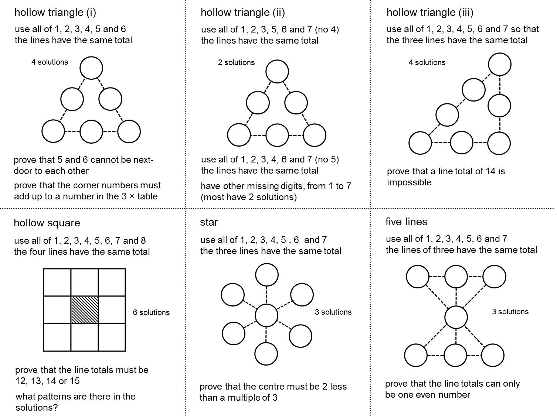 Median Don Steward Mathematics Teaching Number Puzzles