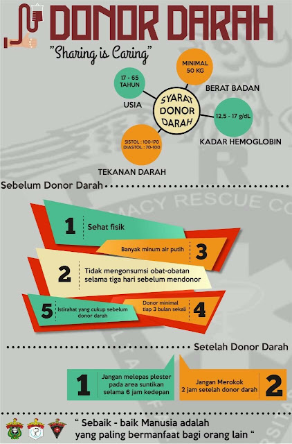 "Donor Darah UKM PRC FF-UH ""Sharing is Caring"""