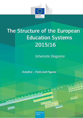 http://www.cnedu.pt/content/noticias/internacional/The_Structure_of_European_Education_Systems_Eurydice.pdf