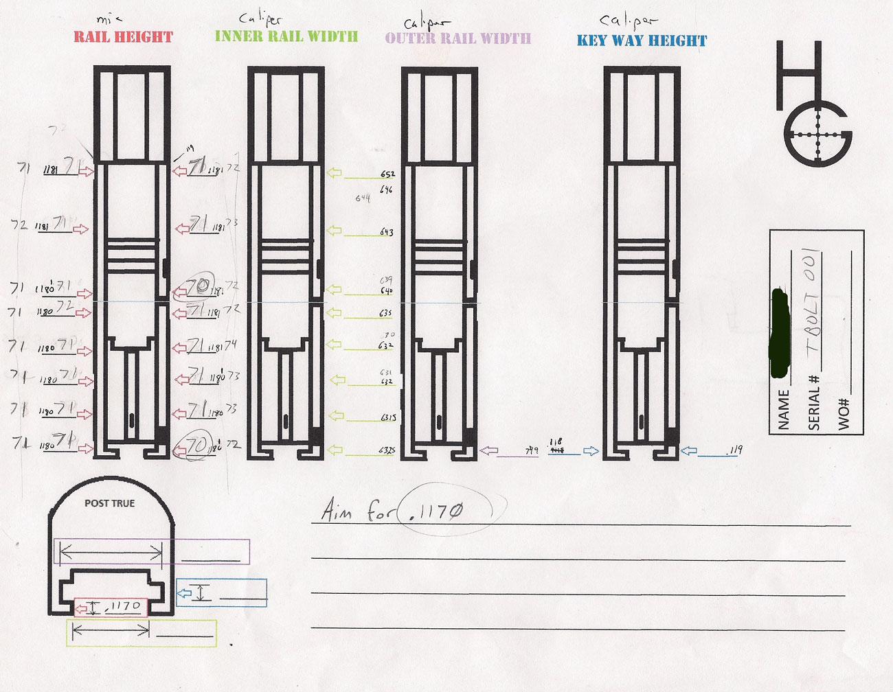 New Jovian Thunderbolt Gun Build Slide Prep Prior To