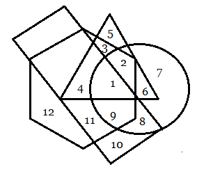 Venn diagram practice question 12 to 15