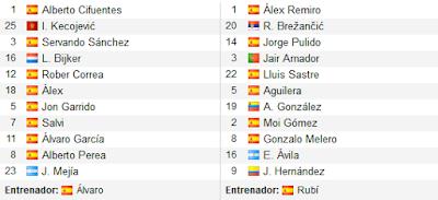 Cádiz vs Huesca en VIVO