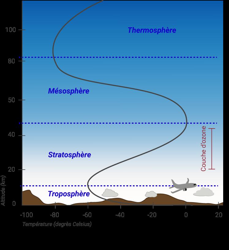 le climatoblogue  comment expliquer l u0026 39 amplification arctique   u00c7a peut vous surprendre