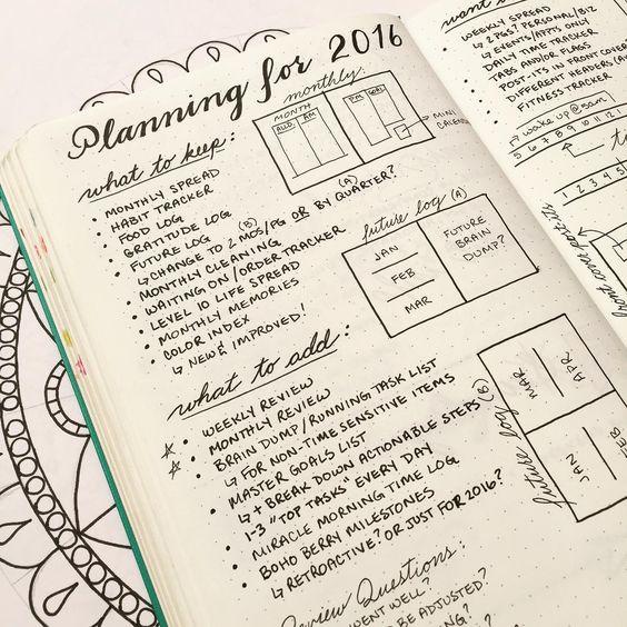 bullet journal, planner nacional, planner brasil, o que anotar no planner