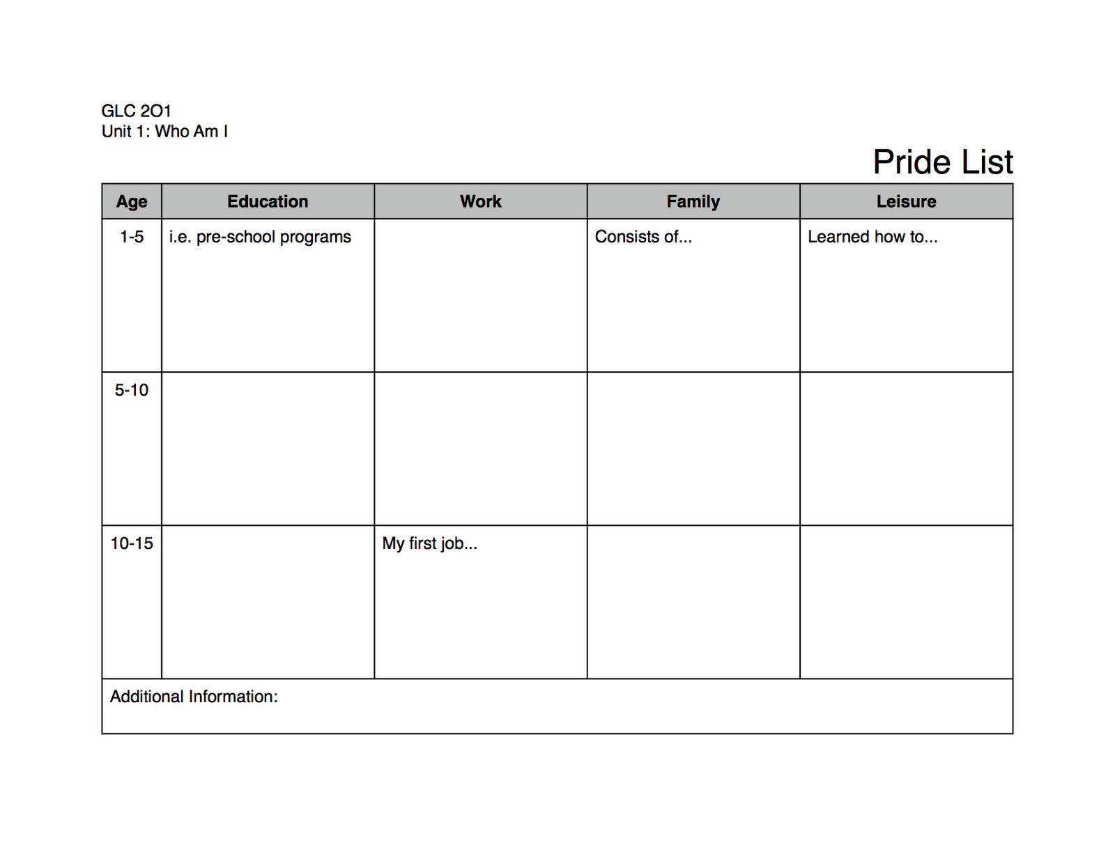Table List Worksheet
