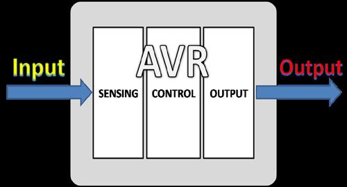 Berita terheboh terkini 2017: Mengenal Wiring Diagram AVR ... on
