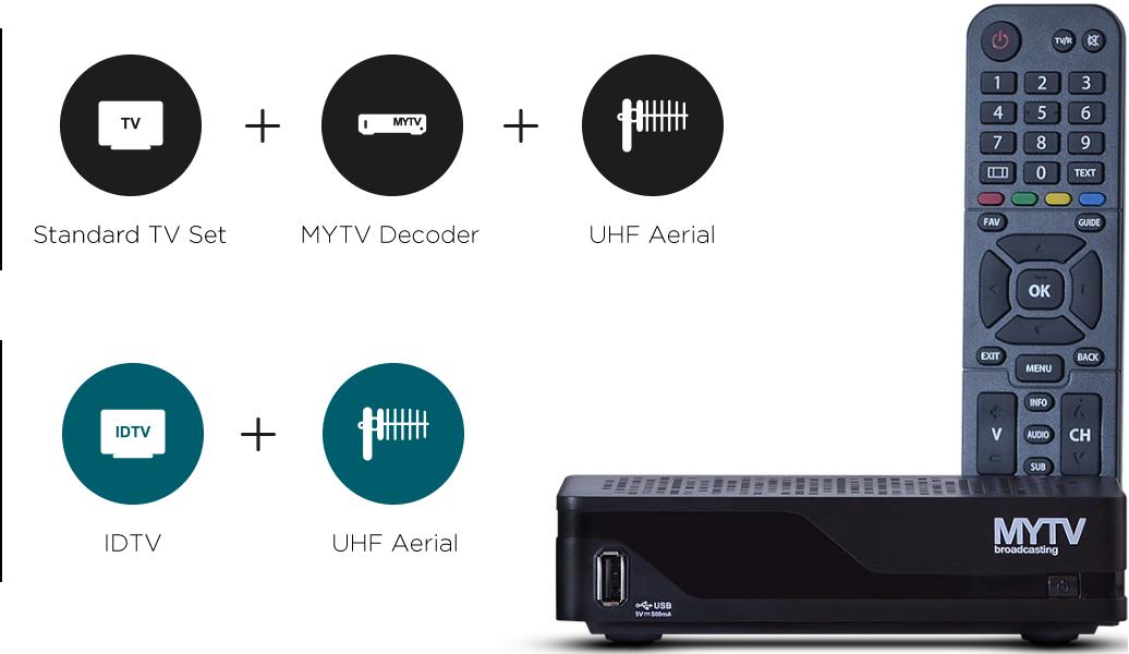 myFreeview HD Channels Malaysia Free Digital MYTV Broadcast