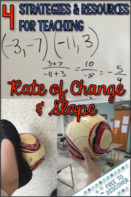 4 strategies and resources for teaching rate of change and slope