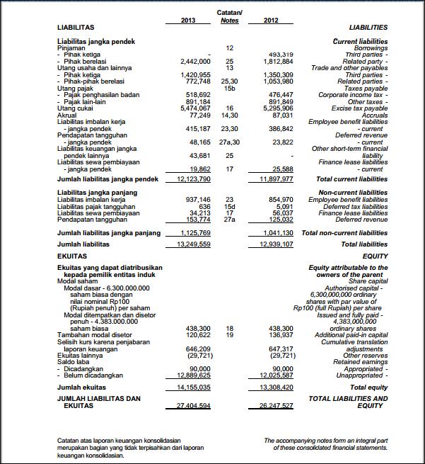 Jovitafaw S Blog Ruang Lingkup Laporan Keuangan Beserta Contoh Kasusnya