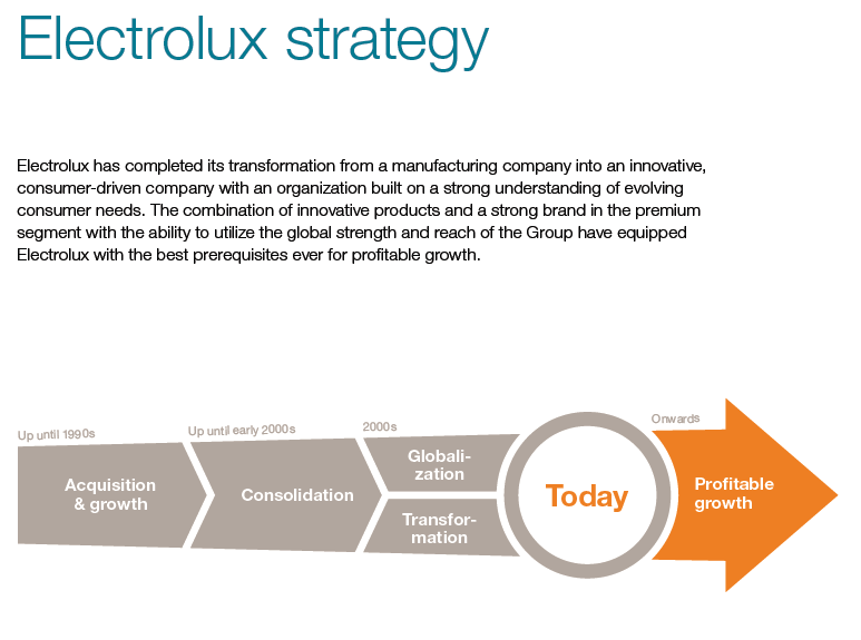 Visible Business The Electrolux Strategy Evolution 2010
