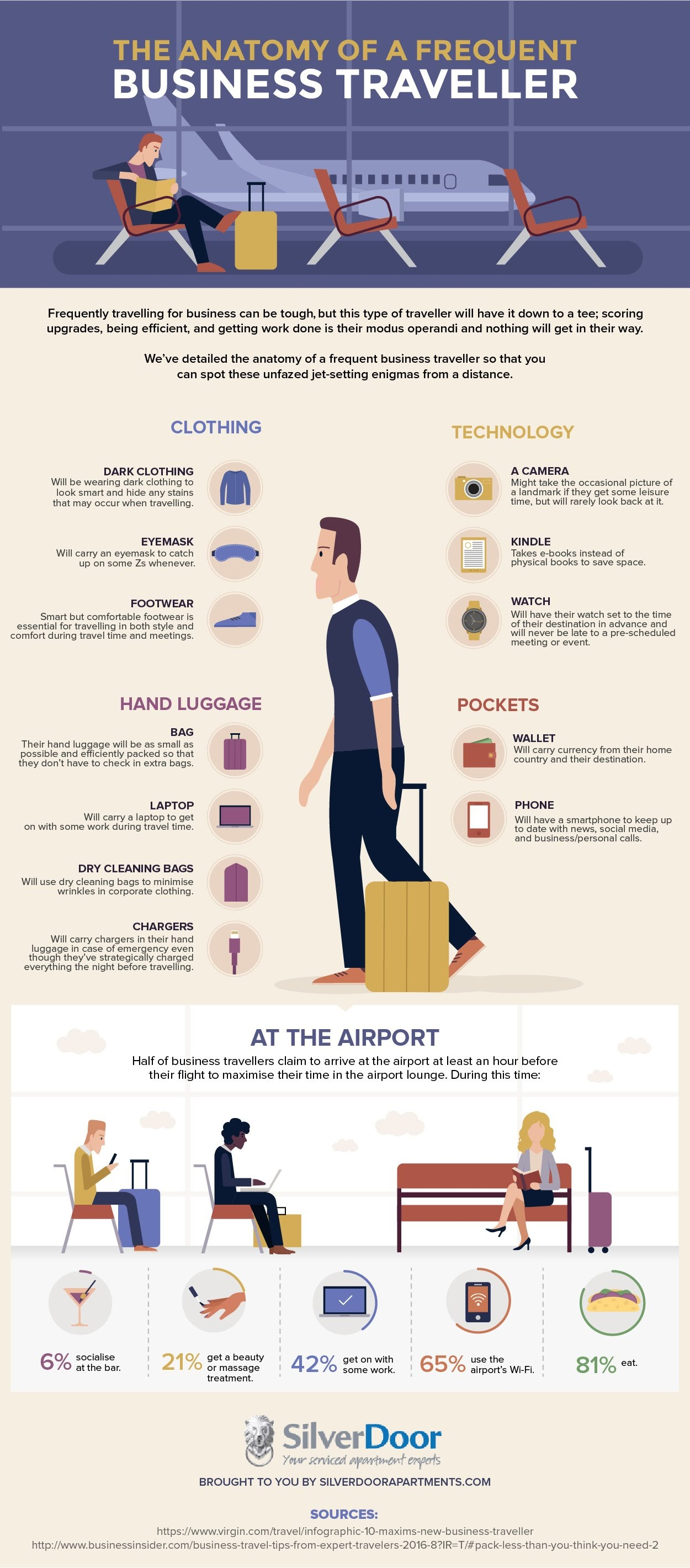 The Anatomy Of a Frequent Business Traveller #Infographic