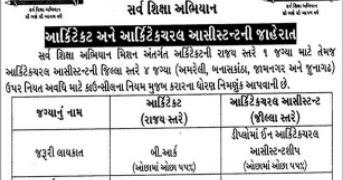 State+Project+Director  Th P Govt Job Online Form Gujarat on