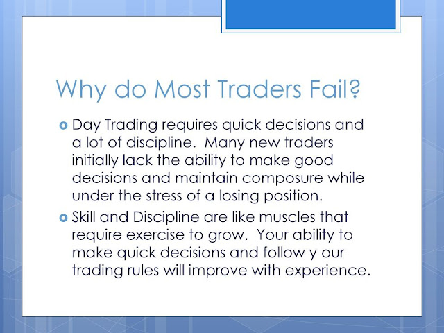 GOLDEN RULES OF TRADING