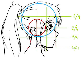 Comment Dessiner un visage manga de profil