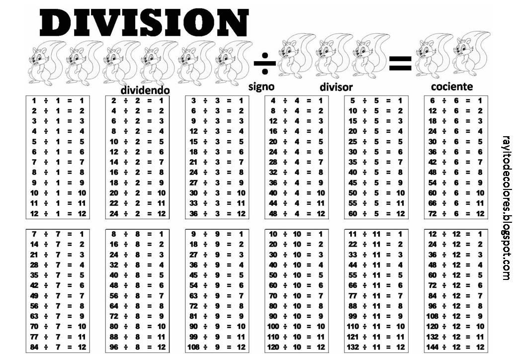 Tabla de la división