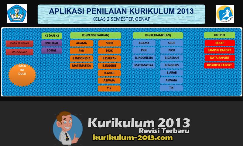 Aplikasi Raport Dan Penilaian Kurikulum 2013 Baru Hasil Revisi - Aplikasi Raport SD Kurikulum 2013 Revisi Terbaru