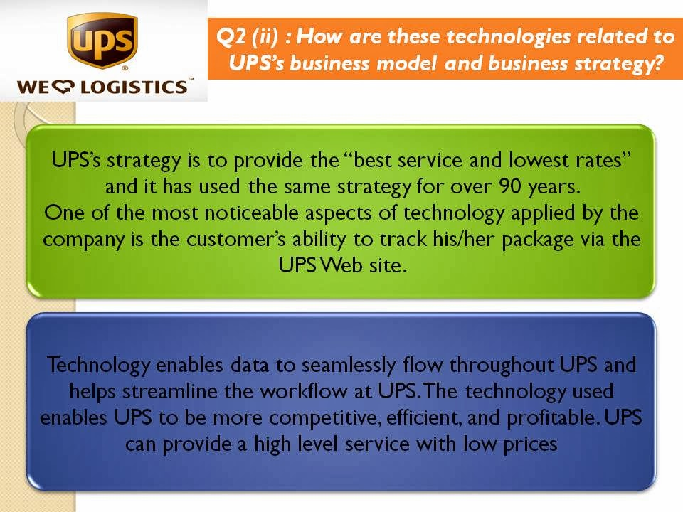Technology—Ups Competes Globally with Information Technology: