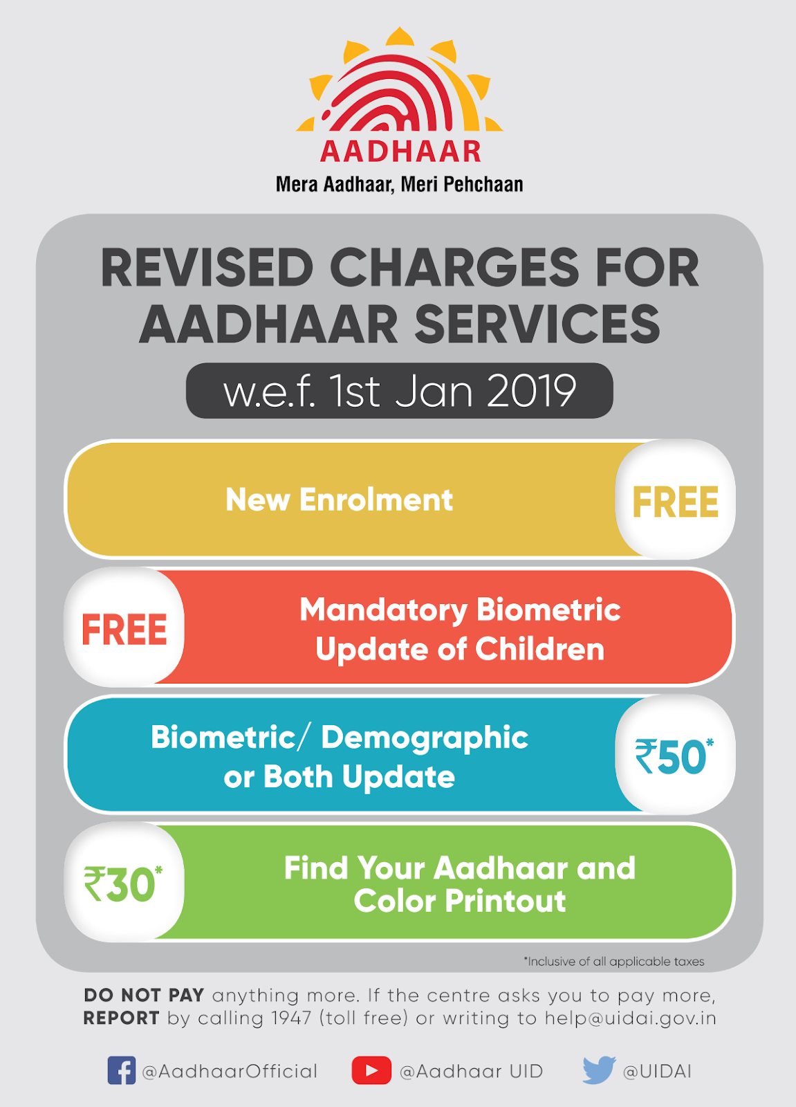 Revised Rate for Aadhaar Generation and Biometric Updation
