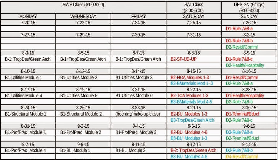 Review Schedule For January 2016 Architecture Board Exams Orbis CCD