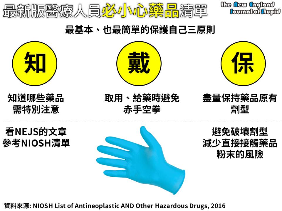 niosh hazardous drug list 2017 pdf