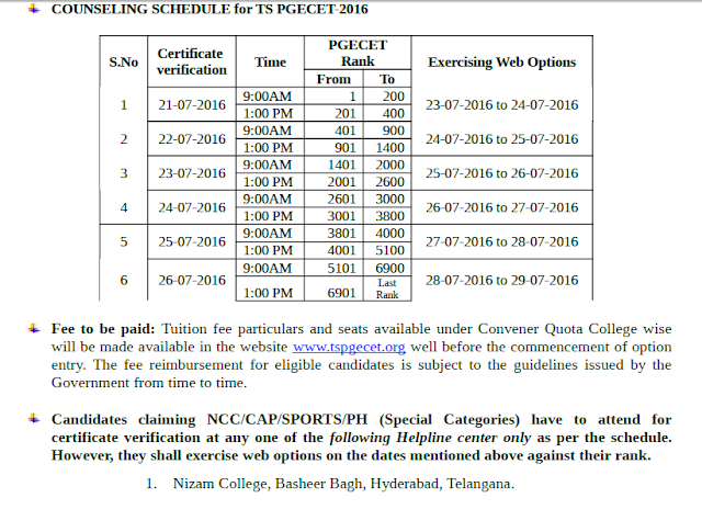 TS PGCET 2016 Counselling Procedure and Schedule