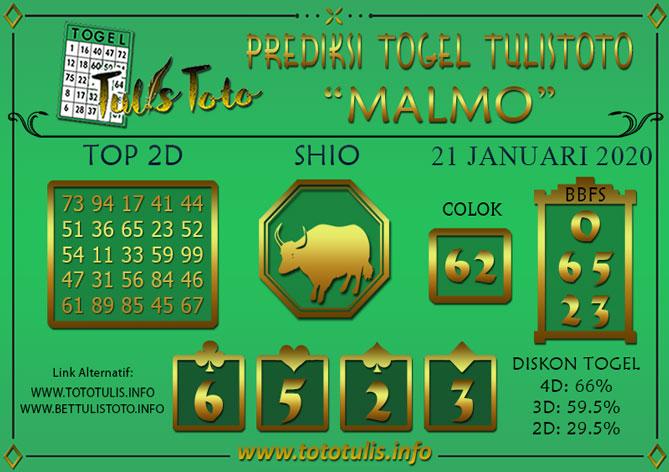 Prediksi Togel MALMO TULISTOTO 21 JANUARI 2020