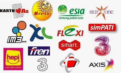 Produk Server Kios Pulsa dan Daftar Master Dealer