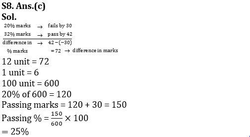 Percentage Questions for SSC CGL TIER-2 , SSC Stenographer & IB (ACIO) 2017_110.1