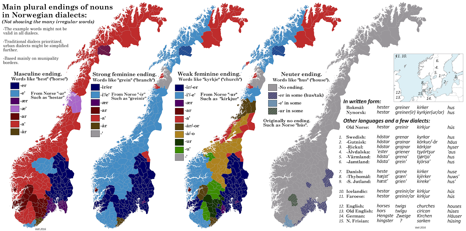 Main plural endings of nouns in Norwegian dialects