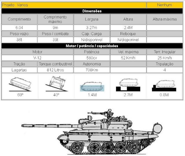 T-55 AM2 Carro de combate médio descrição