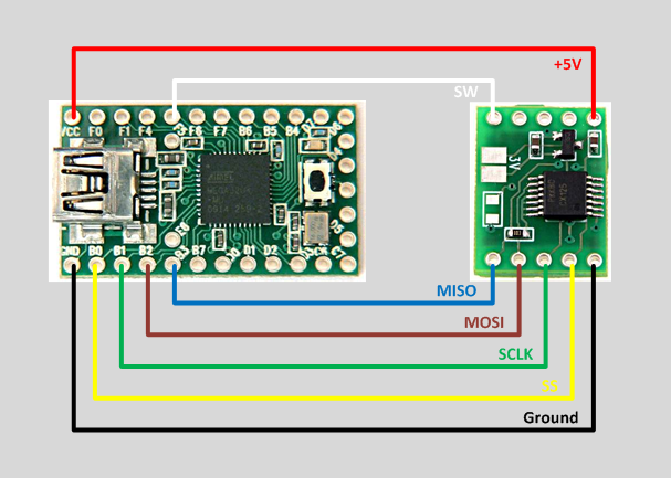Configuration of Arduino USB as a 3D - HID device