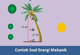 Pengertian, Rumus dan Contoh Soal Energi Mekanik