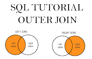 SQL Tutorial : OUTER JOIN