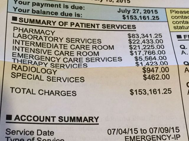 Average Emergency Room Bill