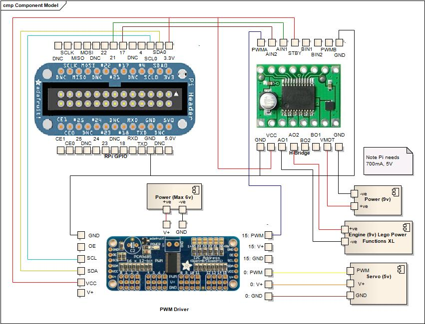 Ps3 Controller Wire Diagram Wiring Diagram