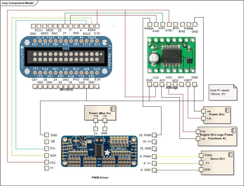 Unique xbox 360 controller wiring diagram motif schematic diagram funky original xbox controller wiring diagram photo schematic asfbconference2016 Image collections