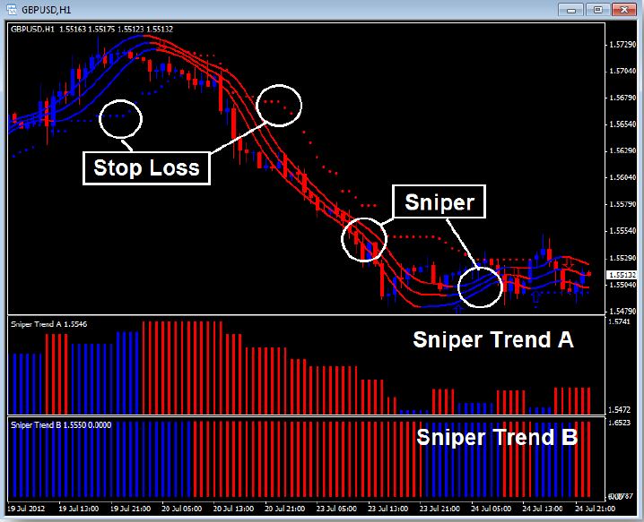 Tag : pro « Binary option trading from $5 - Try Demo account