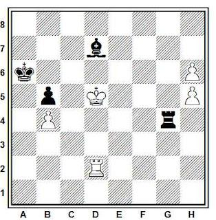 Estudio artístico de ajedrez compuesto por A. A. Troitzki (Ceske Slovo, 1924)