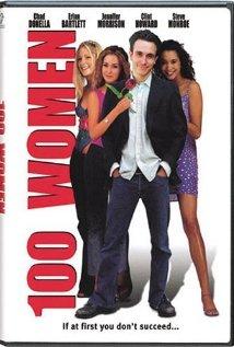 Watch Girl Fever (2002) Online