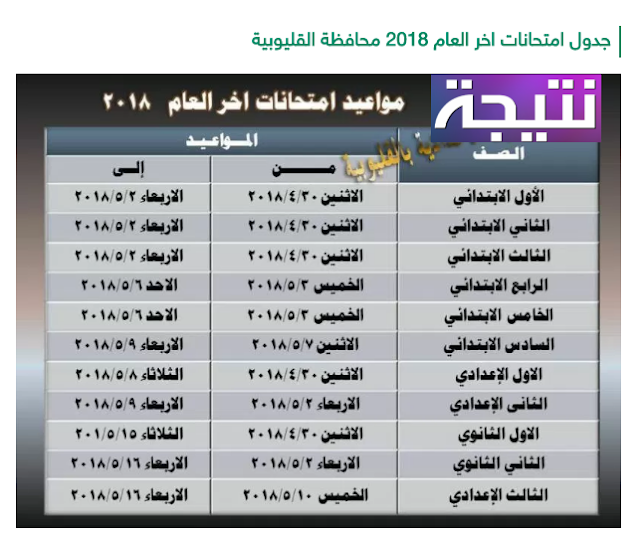 جدول امتحانات اخر العام جميع المحافظات 2018 المرحلة الابتدائية والاعدادية والثانوية