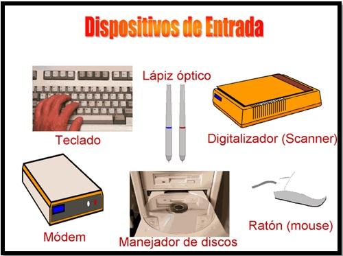 Ofimatica Empresarial I Vocabulario De Las Partes De La