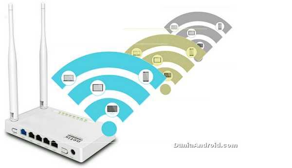 setting kekuatan sinyal pemancar WiFi netis