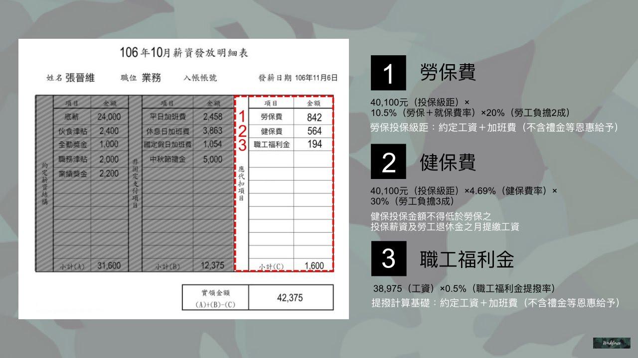 薪資單;工資清冊;薪資袋;工資明細應代扣項目