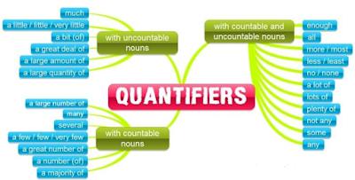 Google Image - Penjelasan Lengkap tentang Countable dan Uncountable Beserta Contoh