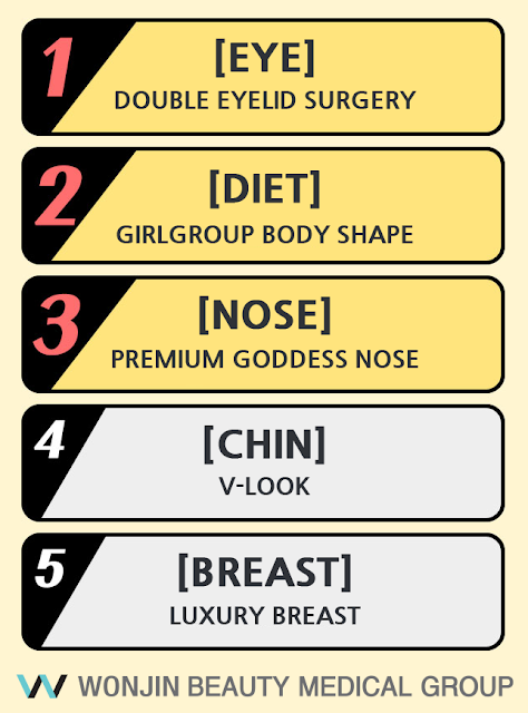 TOP 5 Popular And Best Plastic Surgery in Korea