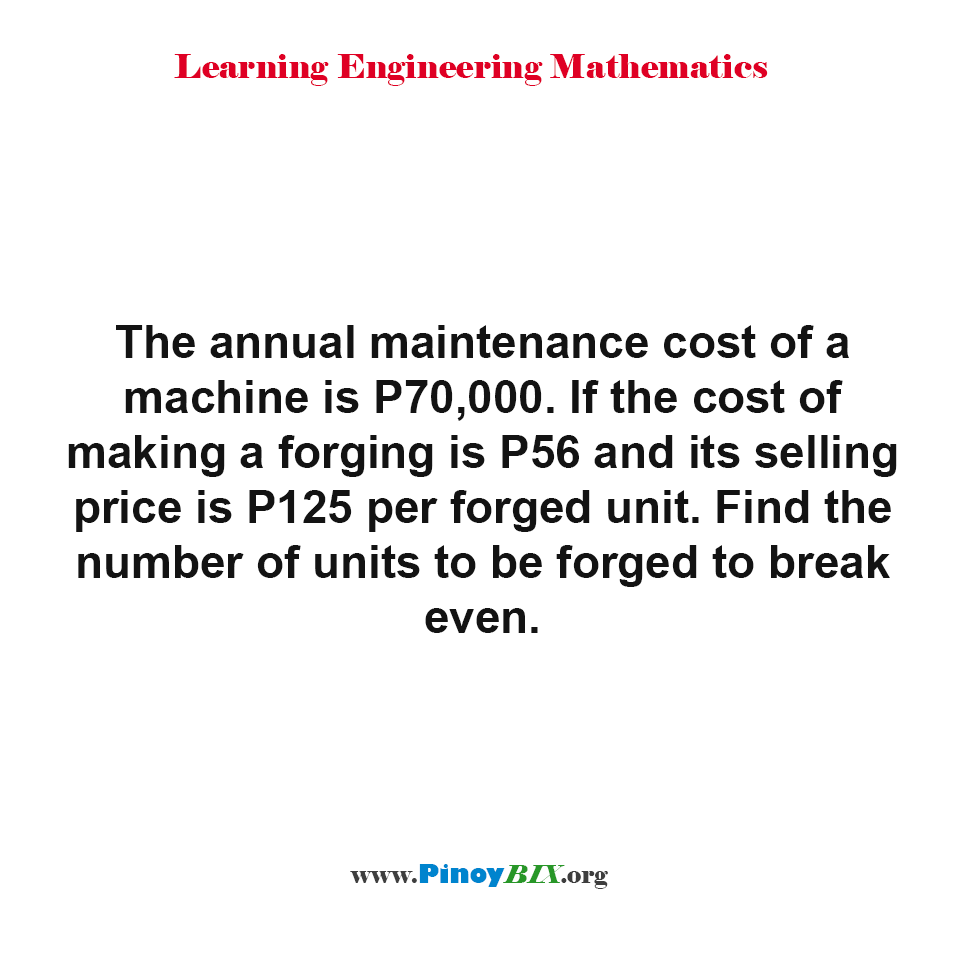 Find the number of units to be forged to break even