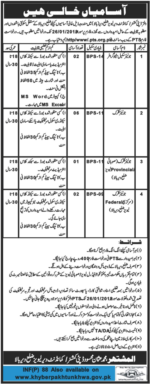 Government Jobs in Office of The Deputy Commissioner Through PTS Jan 2018