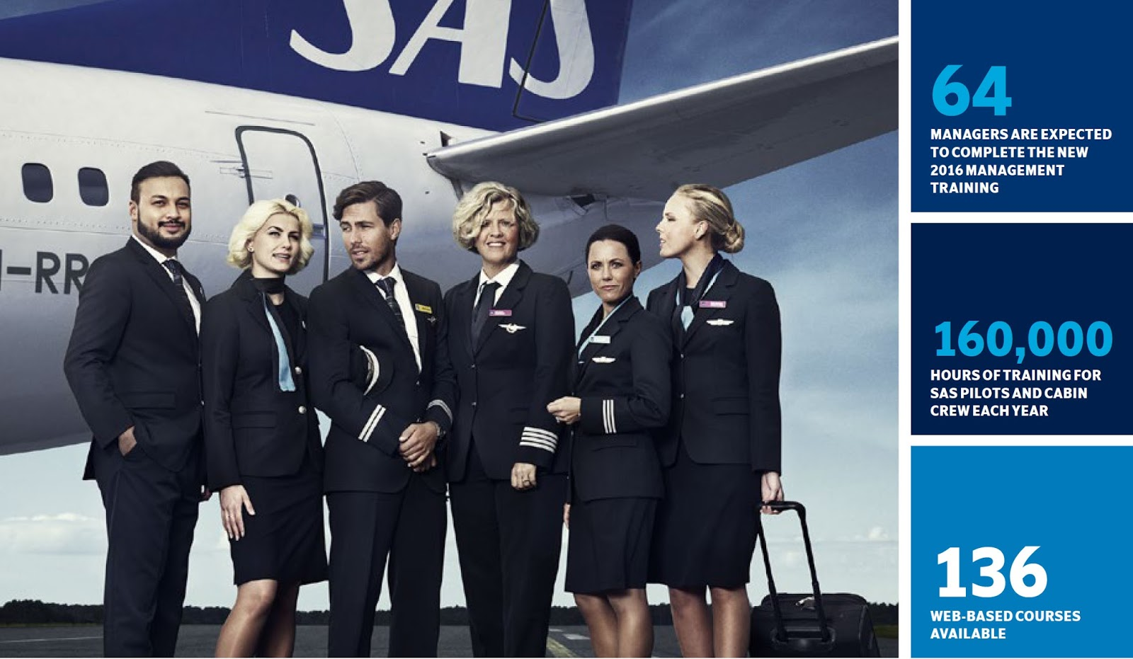 Get Your Wings And Become Cabin Crew Blucrew Is Hiring Cabin Crew On Behalf Of Sas Hong Kong Base