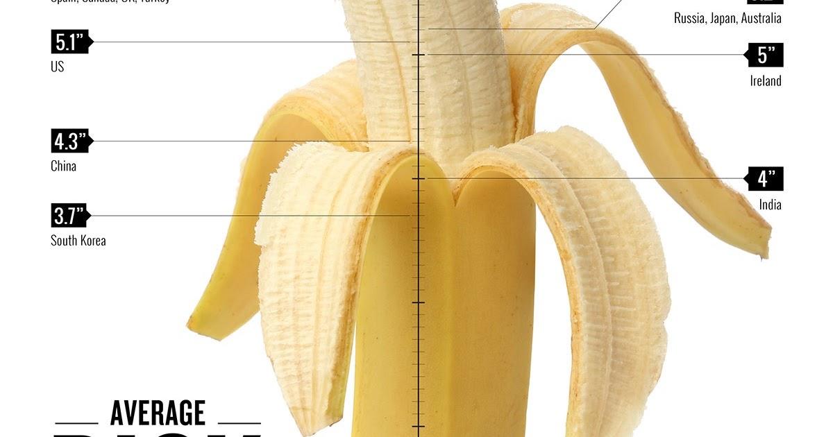 लिंग बढ़ाने के घरेलू उपाय | How increase penis