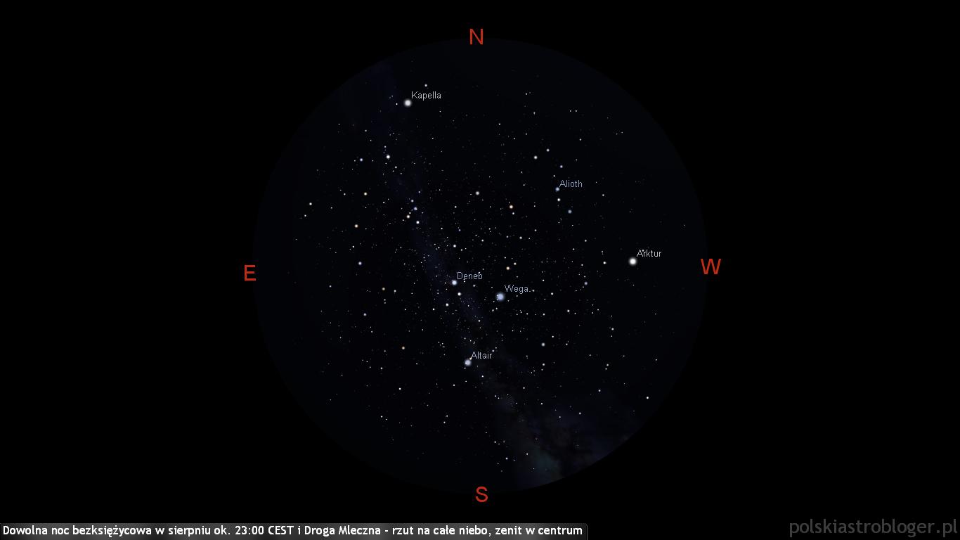 Dowolna bezksiężycowa noc w sierpniu - Droga Mleczna - rzut na całe niebo, zenit w centrum mapki.